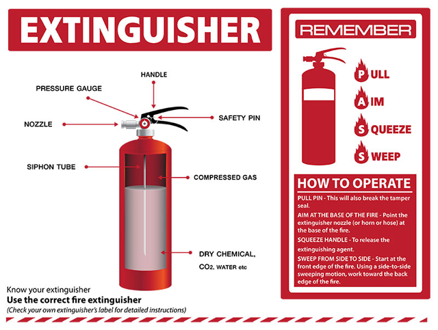 longhorn fire and safety fire extinguishers inspections and service
